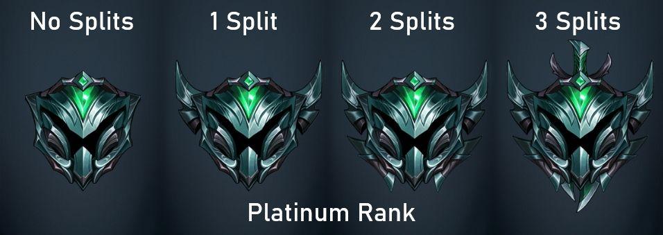 Ranked Armor League of Legends Platinum League